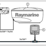 Raymarine a Series Basic System Configuration