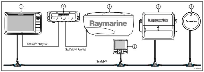 Raymarine aSeries Basic System raymarine a65 author archivesraymarinea65, author at raymarine a65 Marine Inboard Wiring-Diagram at pacquiaovsvargaslive.co
